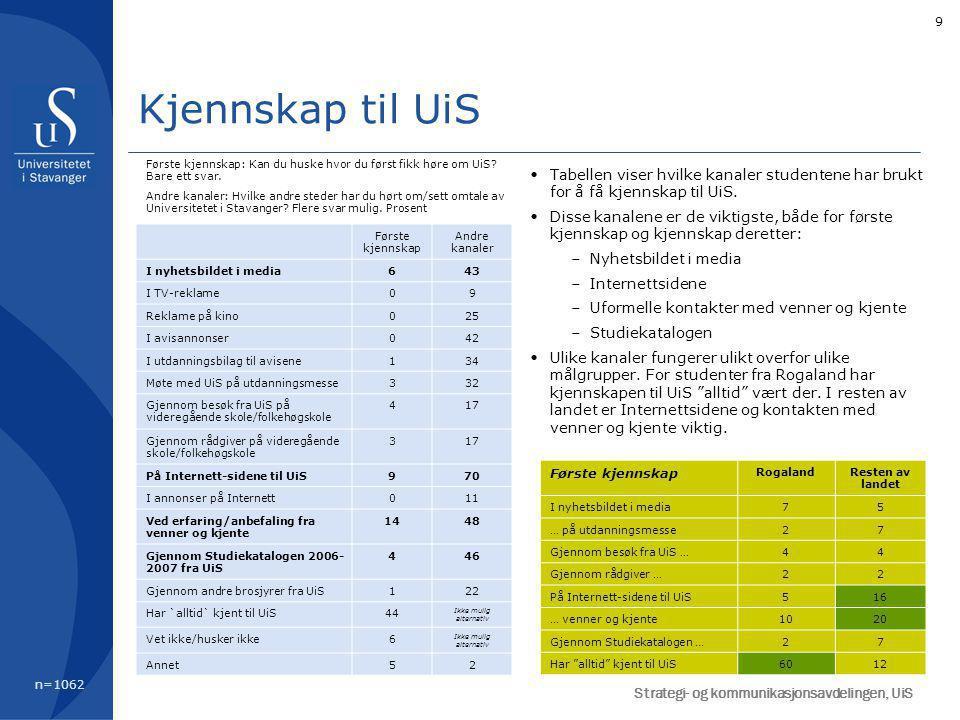 9 Tabellen viser hvilke kanaler studentene har brukt for å få kjennskap til UiS. Disse kanalene er de viktigste, både for første kjennskap og kjennska