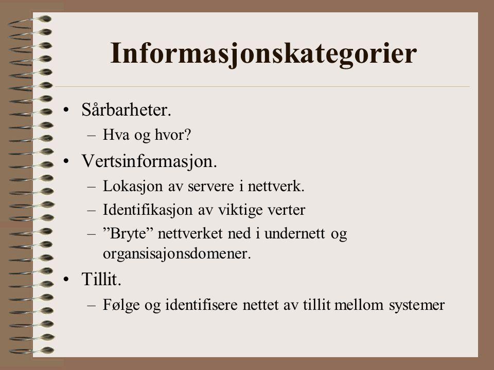 SAINTs rapport og analyseverktøy Lett å bruke, vanskelig å tolke riktig.