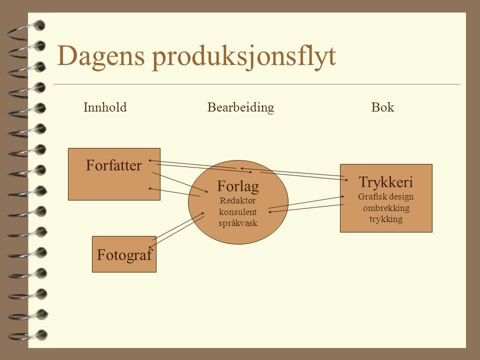 Dagens produksjonsflyt Innhold Bearbeiding Bok Forlag Redaktør konsulent språkvask Forfatter Fotograf Trykkeri Grafisk design ombrekking trykking