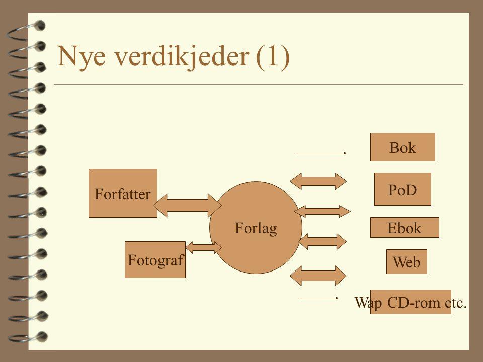 Nye verdikjeder (1) Forfatter Fotograf Forlag Bok PoD Ebok Web Wap CD-rom etc.