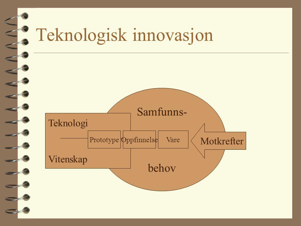 Teknologisk innovasjon Samfunns- behov Teknologi Vitenskap Motkrefter PrototypeOppfinnelseVare
