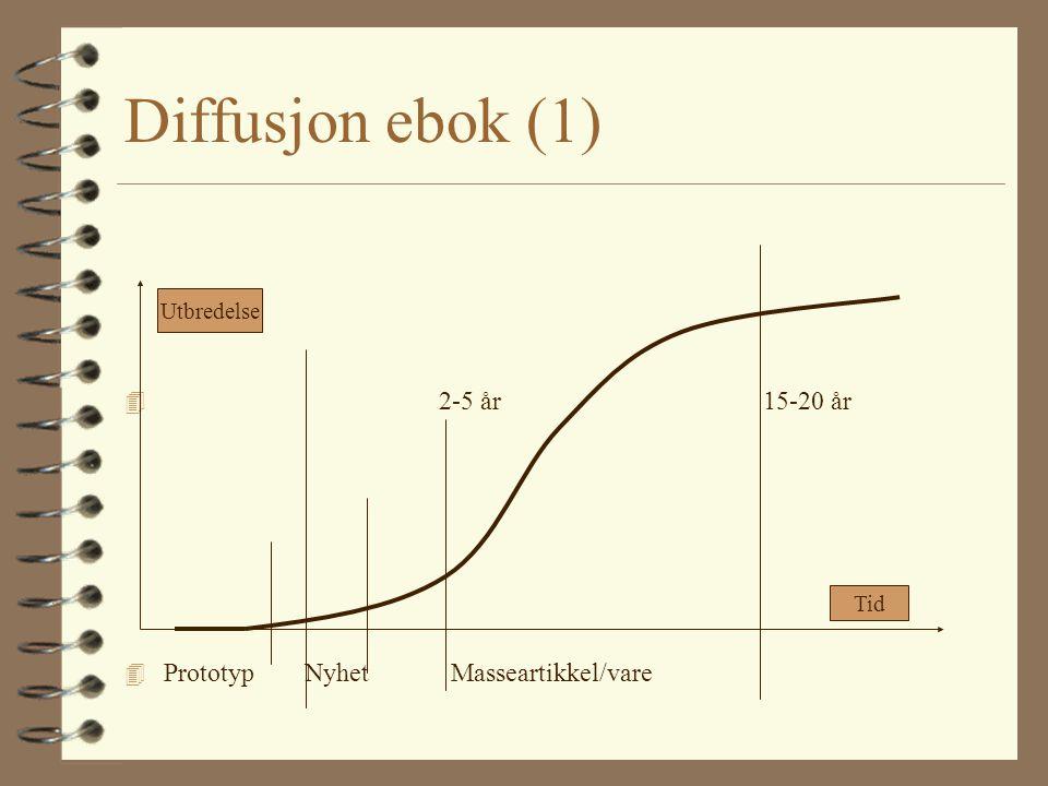 Diffusjon ebok (1) 4 2-5 år 15-20 år 4 Prototyp Nyhet Masseartikkel/vare Utbredelse Tid