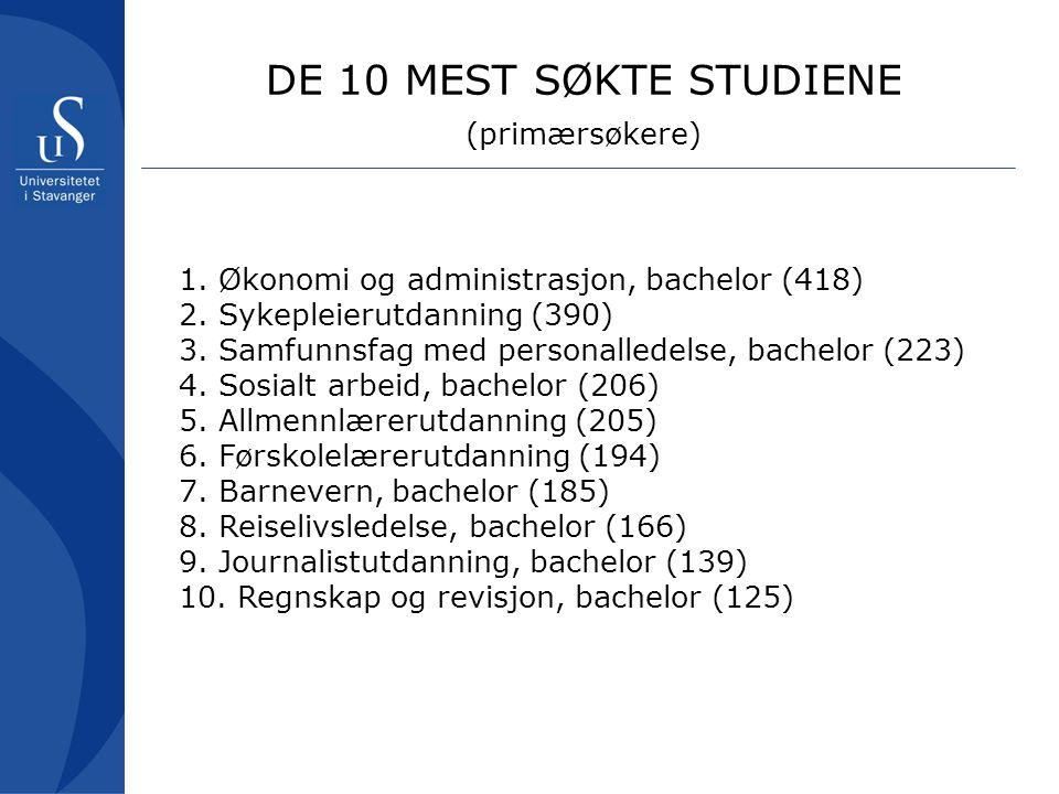 DE 10 MEST SØKTE STUDIENE (primærsøkere) 1. Økonomi og administrasjon, bachelor (418) 2.