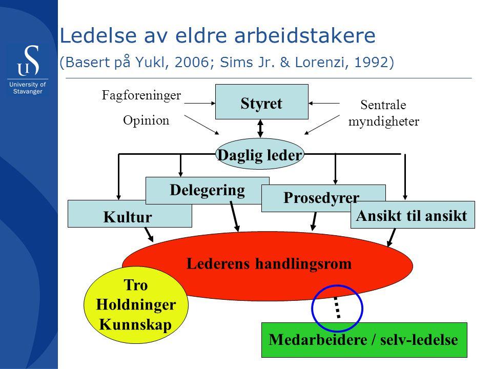 Ledelse av eldre arbeidstakere (Basert på Yukl, 2006; Sims Jr.