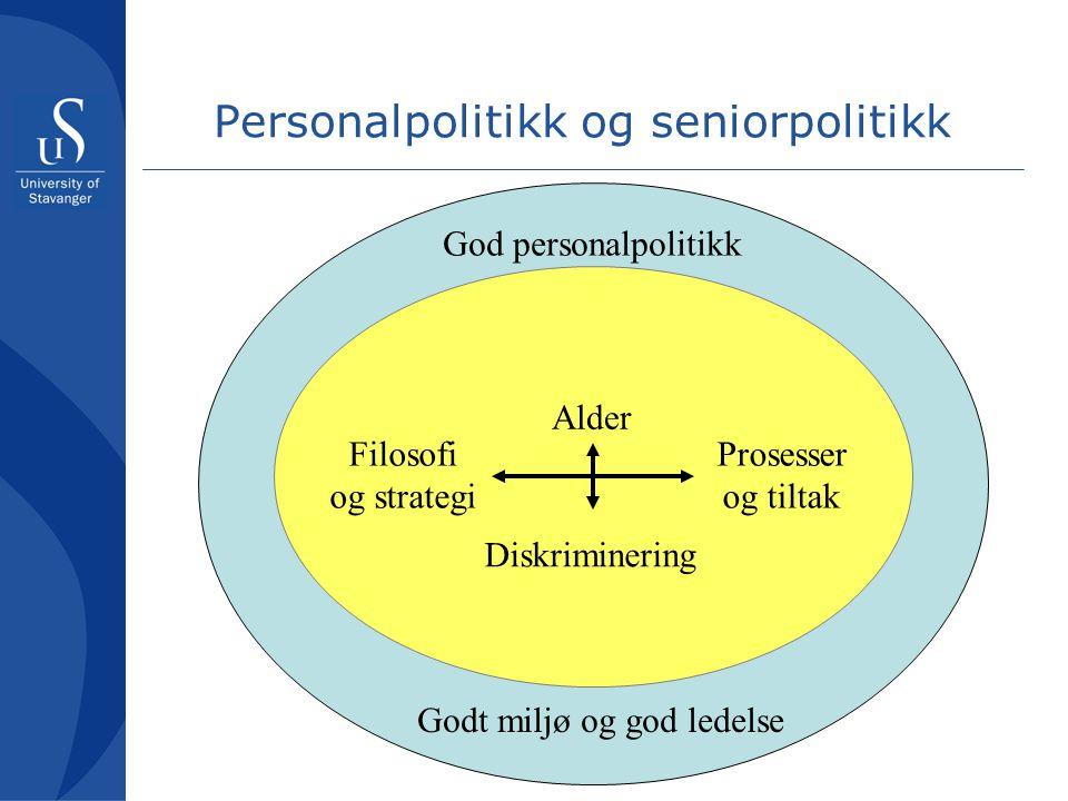 Personalpolitikk og seniorpolitikk Alder Diskriminering God personalpolitikk Godt miljø og god ledelse Filosofi og strategi Prosesser og tiltak