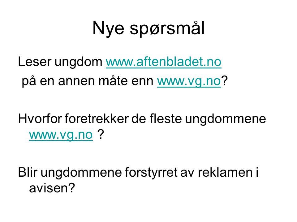 Nye spørsmål Leser ungdom www.aftenbladet.nowww.aftenbladet.no på en annen måte enn www.vg.no?www.vg.no Hvorfor foretrekker de fleste ungdommene www.v