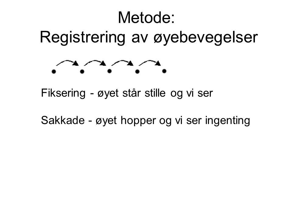 Metode: Registrering av øyebevegelser Fiksering - øyet står stille og vi ser Sakkade - øyet hopper og vi ser ingenting