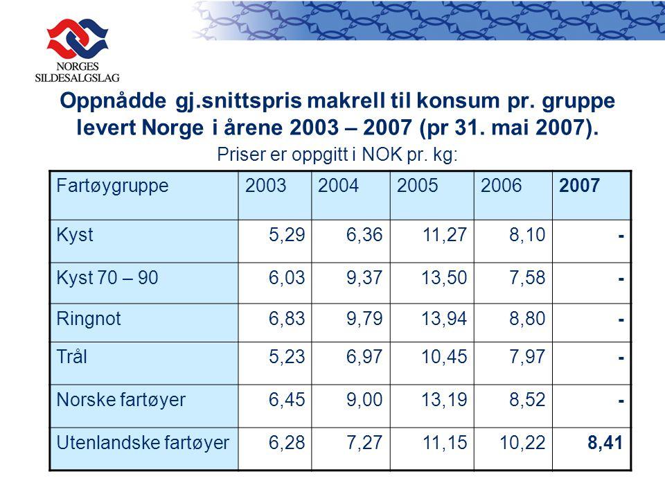 Oppnådde gj.snittspris makrell til konsum pr. gruppe levert Norge i årene 2003 – 2007 (pr 31. mai 2007). Priser er oppgitt i NOK pr. kg: Fartøygruppe2