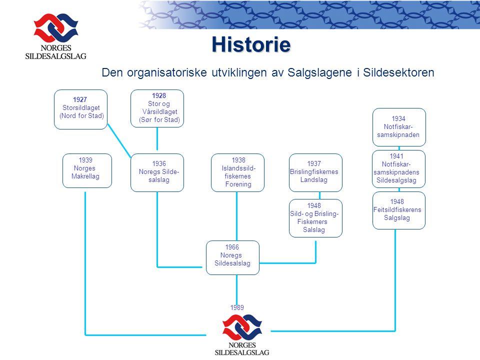 Oppnådde gj.snittspris makrell til konsum pr.gruppe levert Norge i årene 2003 – 2007 (pr 31.