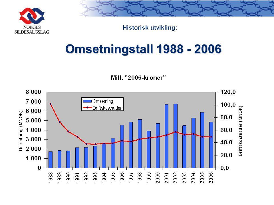 Omsetningstall 1988 - 2006 Historisk utvikling: