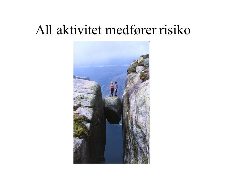 All aktivitet medfører risiko