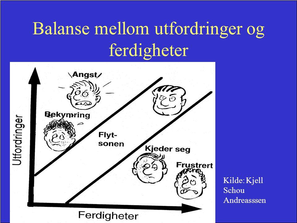 Aslaug Mikkelsen 2003 Balanse mellom utfordringer og ferdigheter Kilde: Kjell Schou Andreasssen