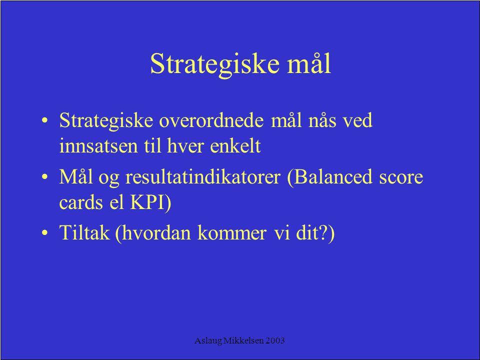 Aslaug Mikkelsen 2003 Strategiske mål Strategiske overordnede mål nås ved innsatsen til hver enkelt Mål og resultatindikatorer (Balanced score cards e