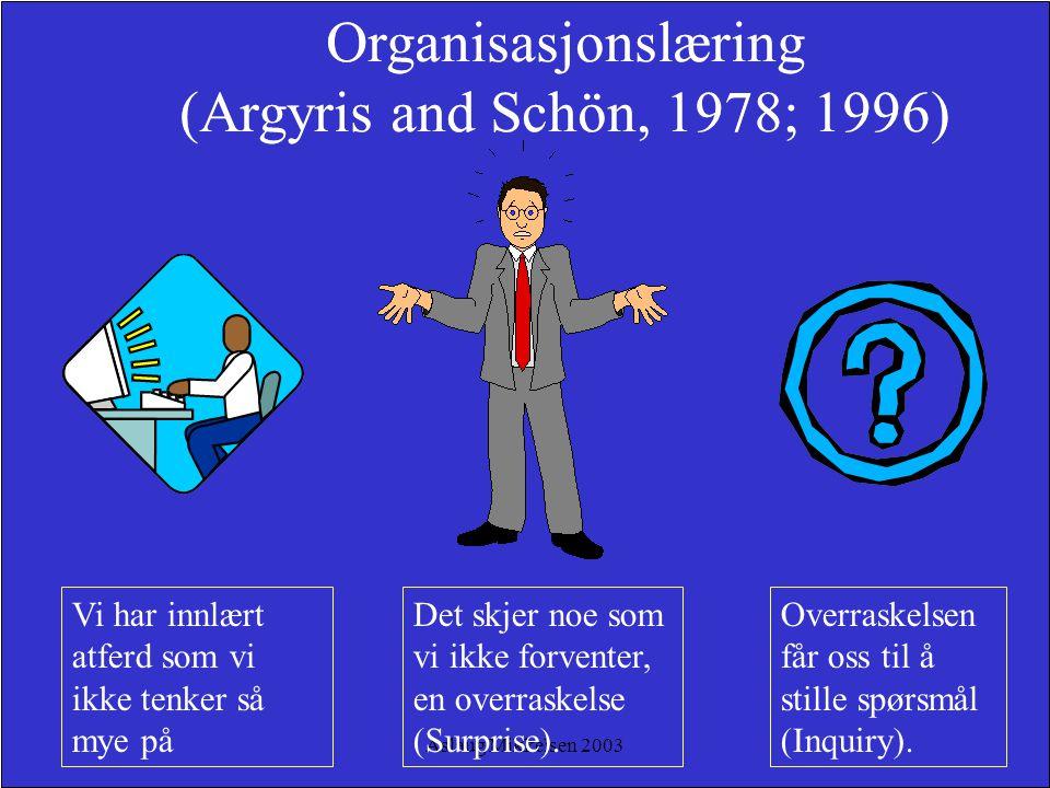 Aslaug Mikkelsen 2003 Organisasjonslæring (Argyris and Schön, 1978; 1996) Vi har innlært atferd som vi ikke tenker så mye på Det skjer noe som vi ikke