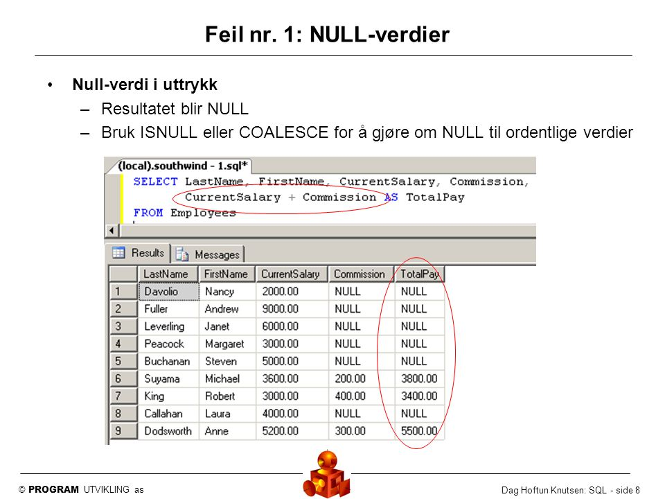 © PROGRAM UTVIKLING as Dag Hoftun Knutsen: SQL - side 8 Feil nr. 1: NULL-verdier Null-verdi i uttrykk –Resultatet blir NULL –Bruk ISNULL eller COALESC