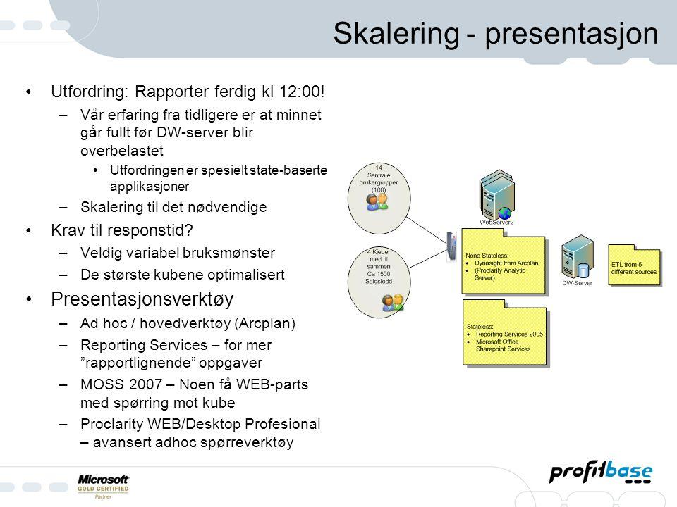Skalering - presentasjon Utfordring: Rapporter ferdig kl 12:00.