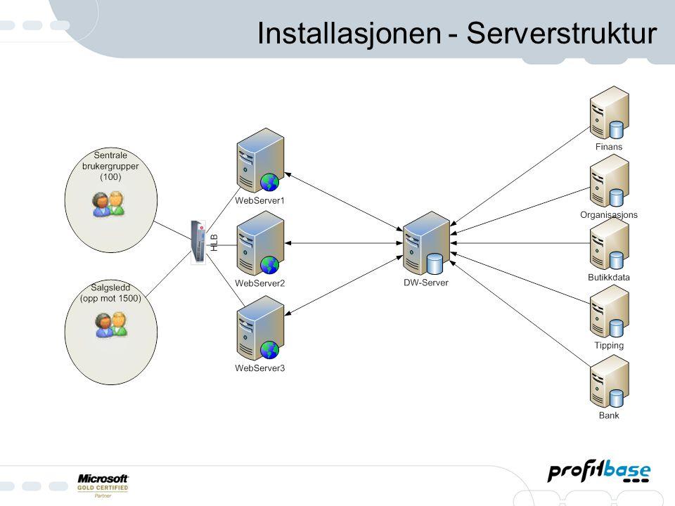 Installasjonen - Serverstruktur