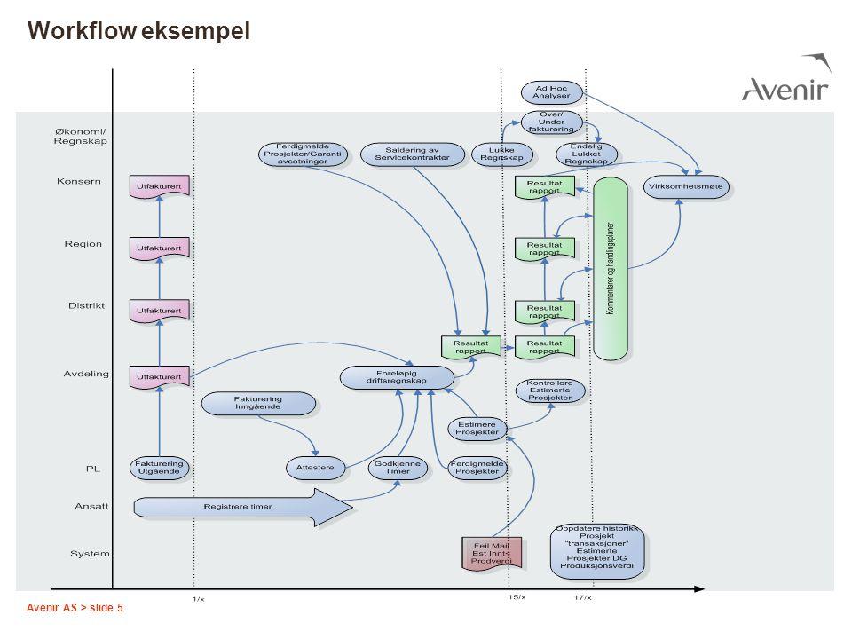 Avenir AS > slide 5 Workflow eksempel