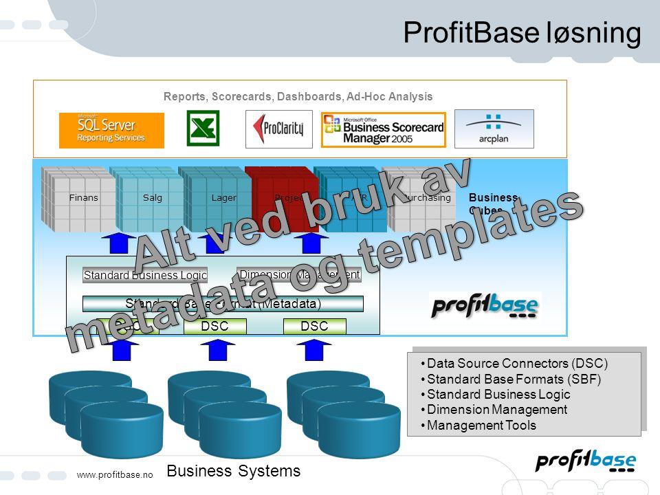 www.profitbase.no ProfitBase løsning DSC Standard Base Format (Metadata) Standard Business Logic Dimension Management Purchasing A/RProjectLagerSalgFi