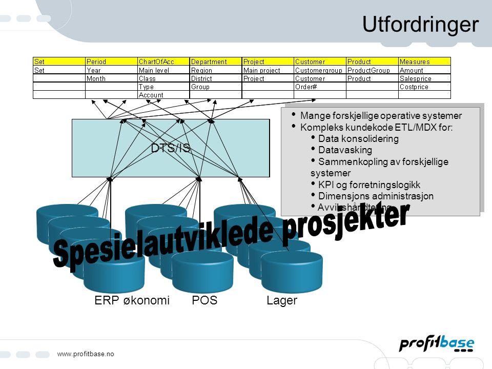 www.profitbase.no DTS/IS Utfordringer ERP økonomiPOSLager Mange forskjellige operative systemer Kompleks kundekode ETL/MDX for: Data konsolidering Dat