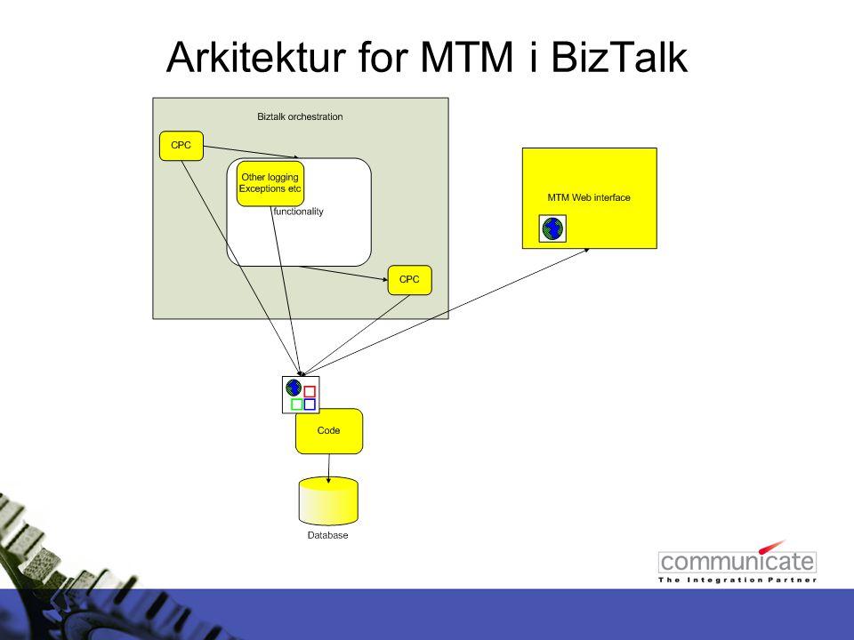 Arkitektur for MTM i BizTalk