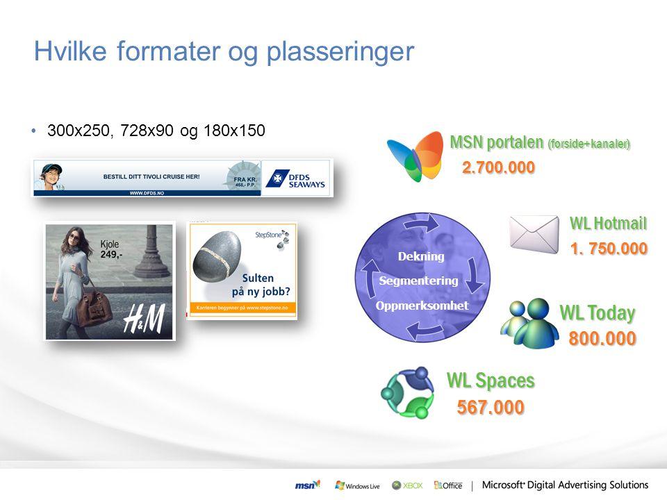 Hvilke formater og plasseringer 300x250, 728x90 og 180x150 MSN portalen (forside+kanaler) WL Today 2.700.000 1.