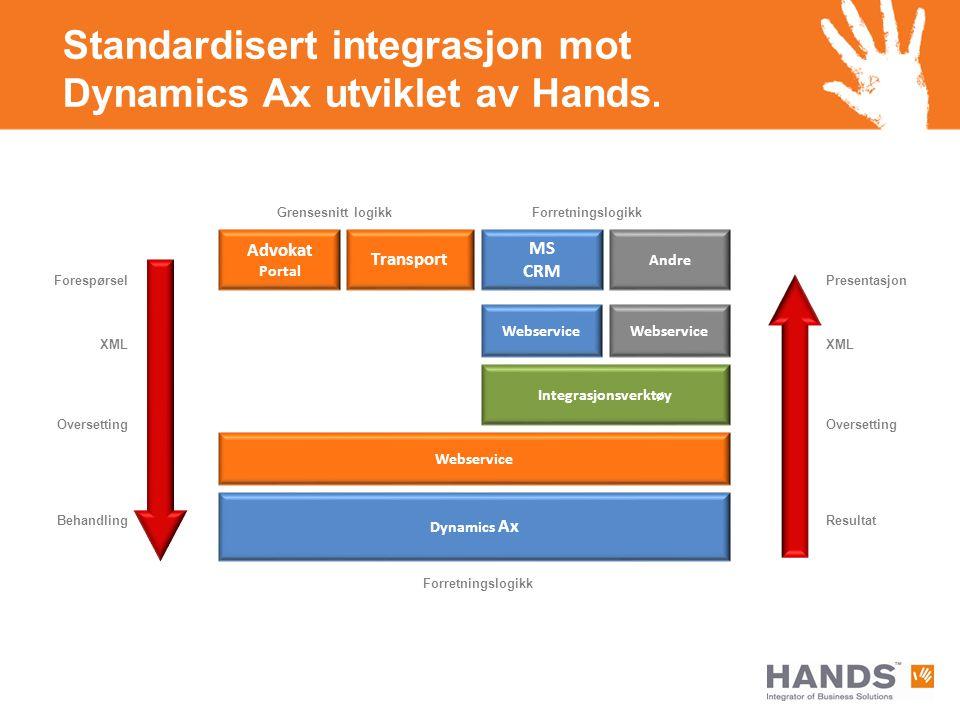 Standardisert integrasjon mot Dynamics Ax utviklet av Hands. Dynamics Ax Webservice Advokat Portal Transport Forespørsel XML Oversetting Behandling Pr