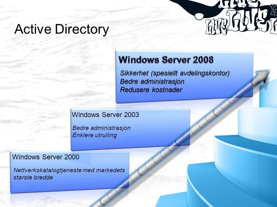 Active Directory Nettverkskatalogtjeneste med markedets største bredde Bedre administrasjon Enklere utrulling Sikkerhet (spesiellt avdelingskontor) Bedre administrasjon Redusere kostnader