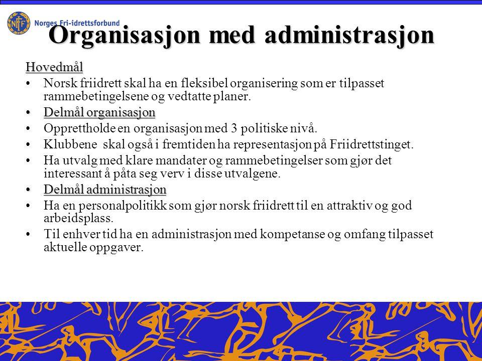 Organisasjon med administrasjon Hovedmål Norsk friidrett skal ha en fleksibel organisering som er tilpasset rammebetingelsene og vedtatte planer.