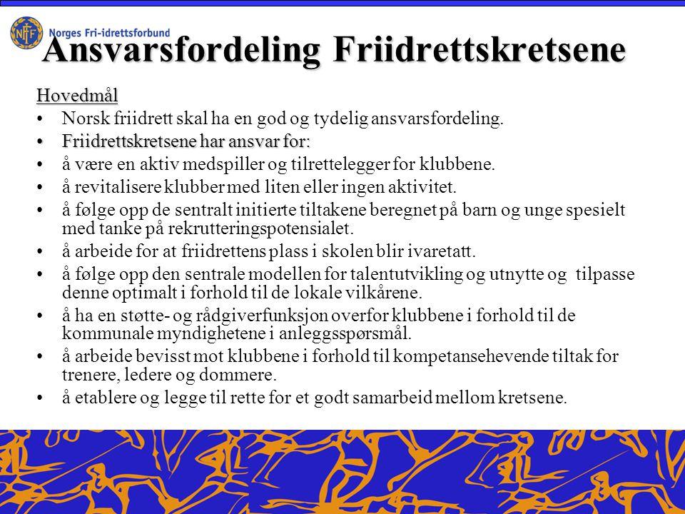 Ansvarsfordeling Friidrettskretsene Hovedmål Norsk friidrett skal ha en god og tydelig ansvarsfordeling.