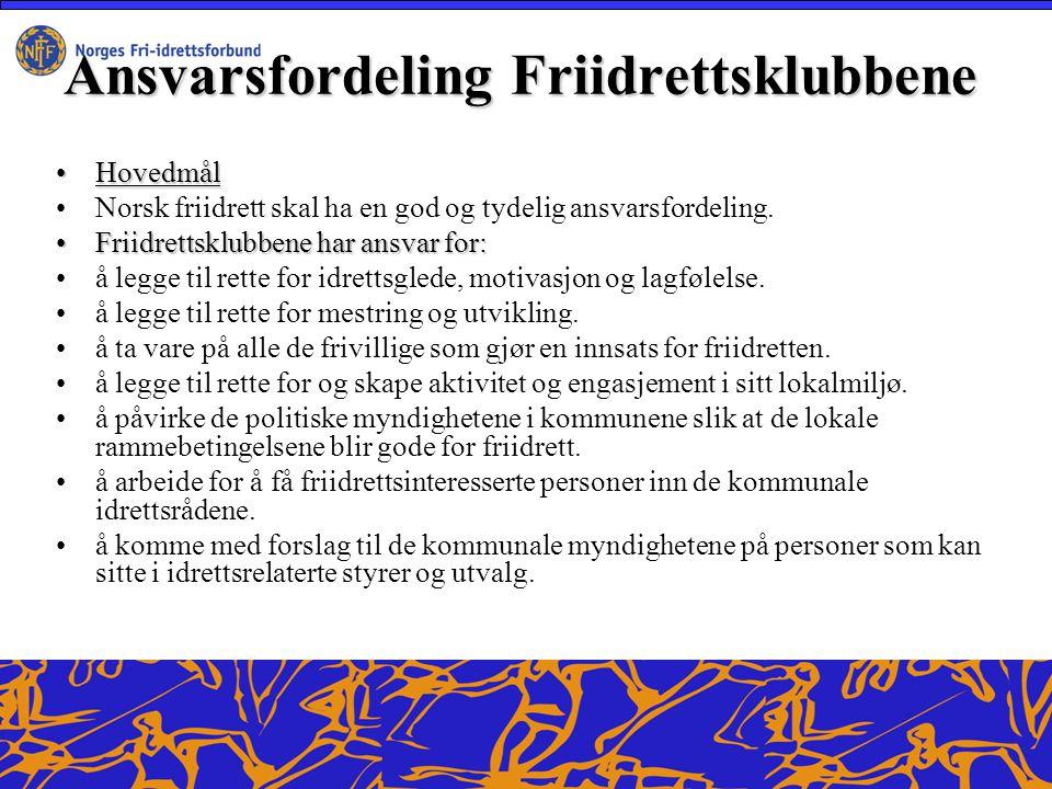 Ansvarsfordeling Friidrettsklubbene HovedmålHovedmål Norsk friidrett skal ha en god og tydelig ansvarsfordeling.