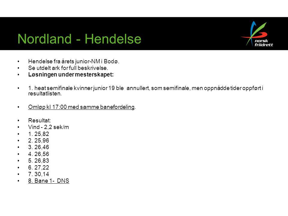 Nordland - Hendelse Hendelse fra årets junior-NM i Bodø. Se utdelt ark for full beskrivelse. Løsningen under mesterskapet: 1. heat semifinale kvinner