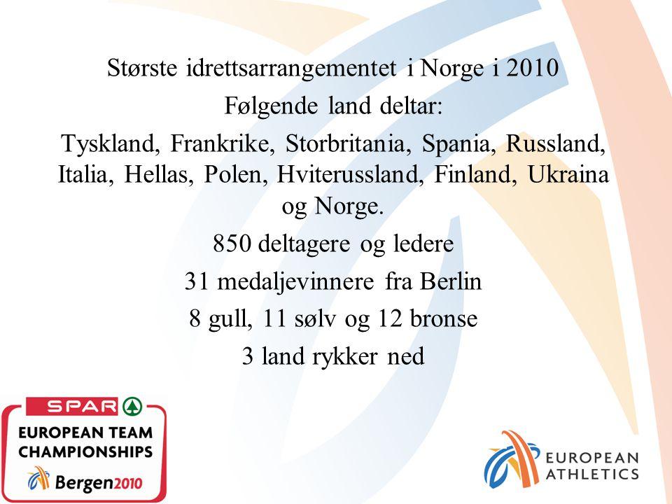 Største idrettsarrangementet i Norge i 2010 Følgende land deltar: Tyskland, Frankrike, Storbritania, Spania, Russland, Italia, Hellas, Polen, Hviterussland, Finland, Ukraina og Norge.