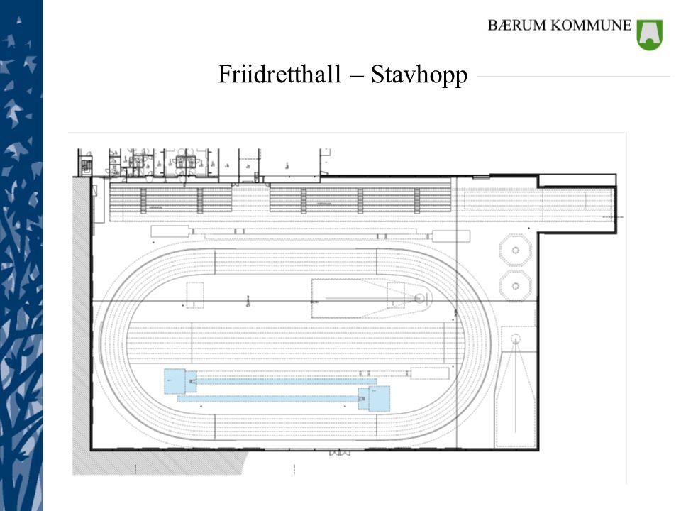 Eiendom Friidretthall – Stavhopp