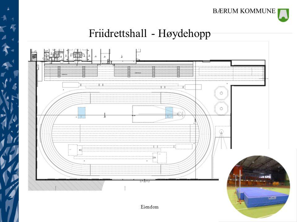 Eiendom Friidrettshall - Høydehopp