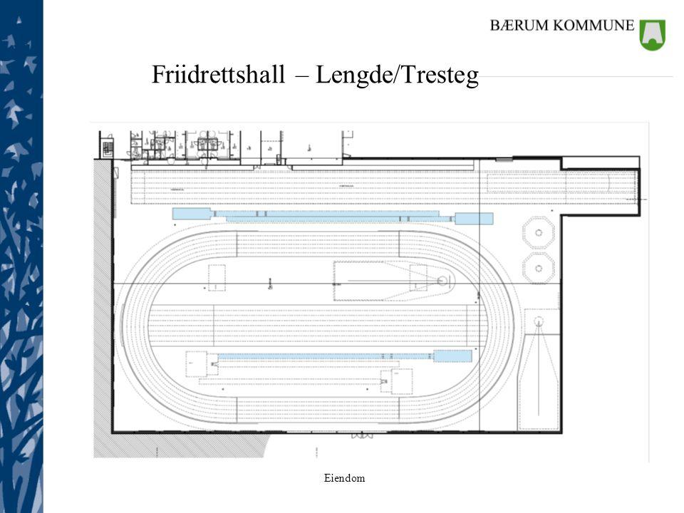 Eiendom Friidrettshall – Lengde/Tresteg