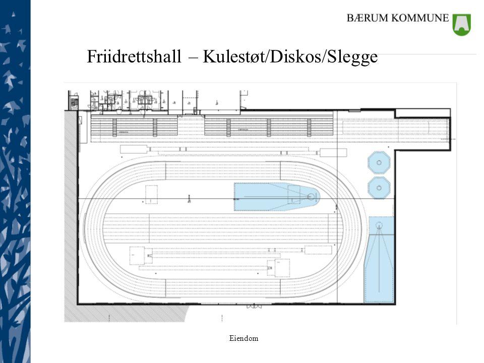 Eiendom Friidrettshall – Kulestøt/Diskos/Slegge