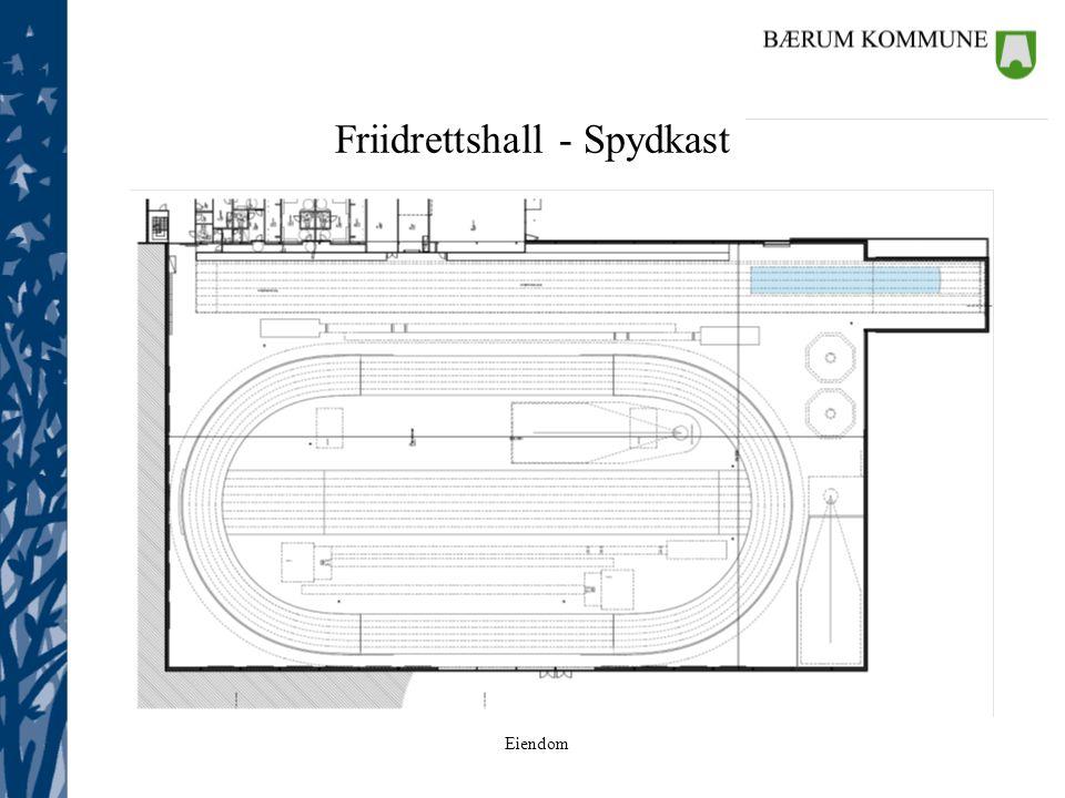 Eiendom Friidrettshall - Spydkast