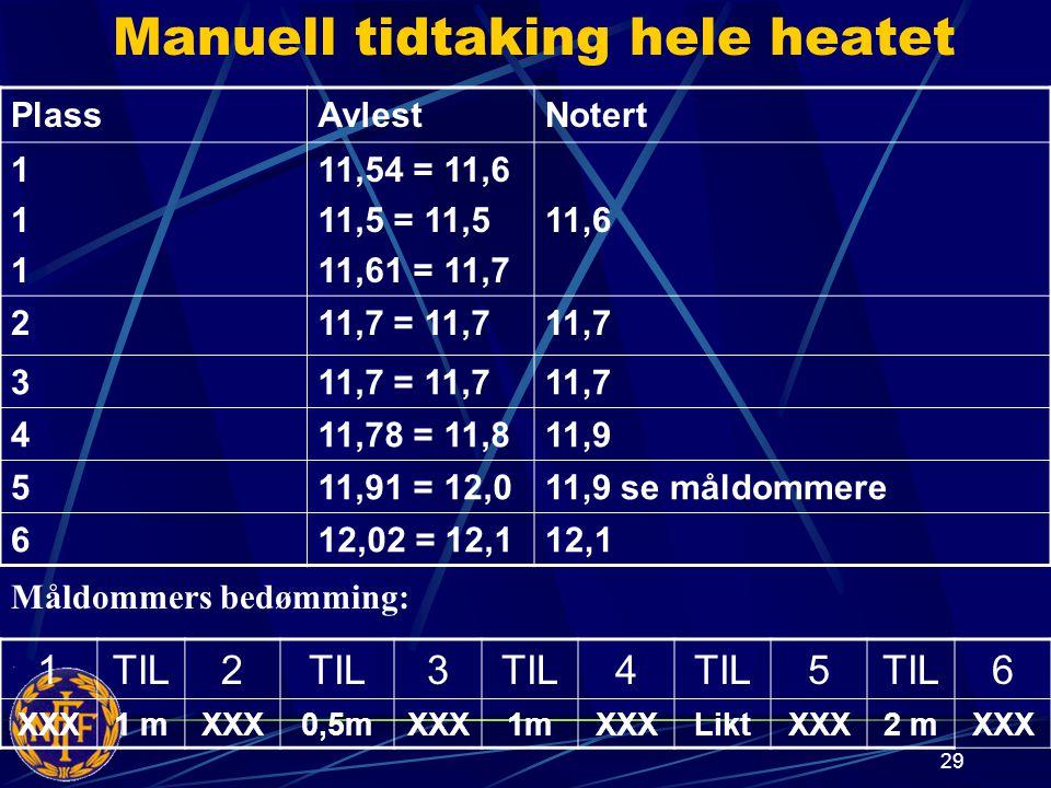 29 Manuell tidtaking hele heatet PlassAvlestNotert 111111 11,54 = 11,6 11,5 = 11,5 11,61 = 11,7 11,6 211,7 = 11,711,7 311,7 = 11,711,7 411,78 = 11,811,9 511,91 = 12,011,9 se måldommere 612,02 = 12,112,1 Måldommers bedømming: 1TIL2 3 4 5 6 XXX1 mXXX0,5mXXX1mXXXLiktXXX2 mXXX