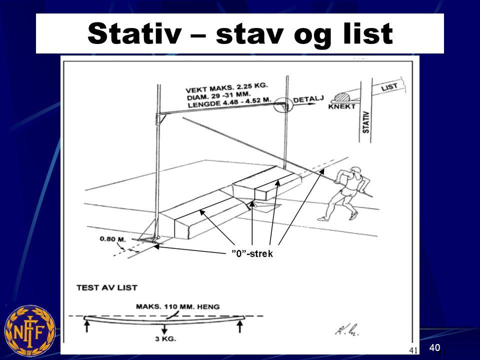 40 Stativ – stav og list 41