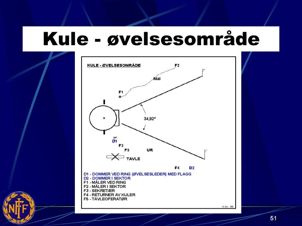 Kule - øvelsesområde 52 (34,92° fra 1.1.2003)