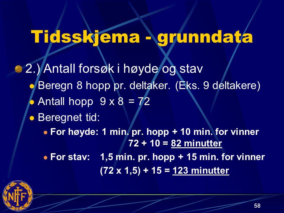 58 Tidsskjema - grunndata 2.) Antall forsøk i høyde og stav Beregn 8 hopp pr.