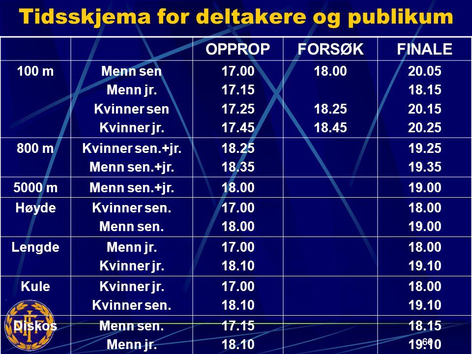 Tidsskjema for deltakere og publikum OPPROPFORSØKFINALE 100 mMenn sen Menn jr.