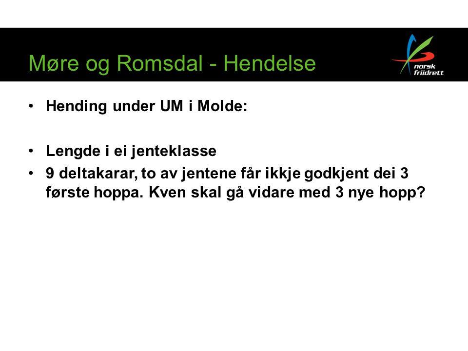 Møre og Romsdal - Hendelse Hending under UM i Molde: Lengde i ei jenteklasse 9 deltakarar, to av jentene får ikkje godkjent dei 3 første hoppa.