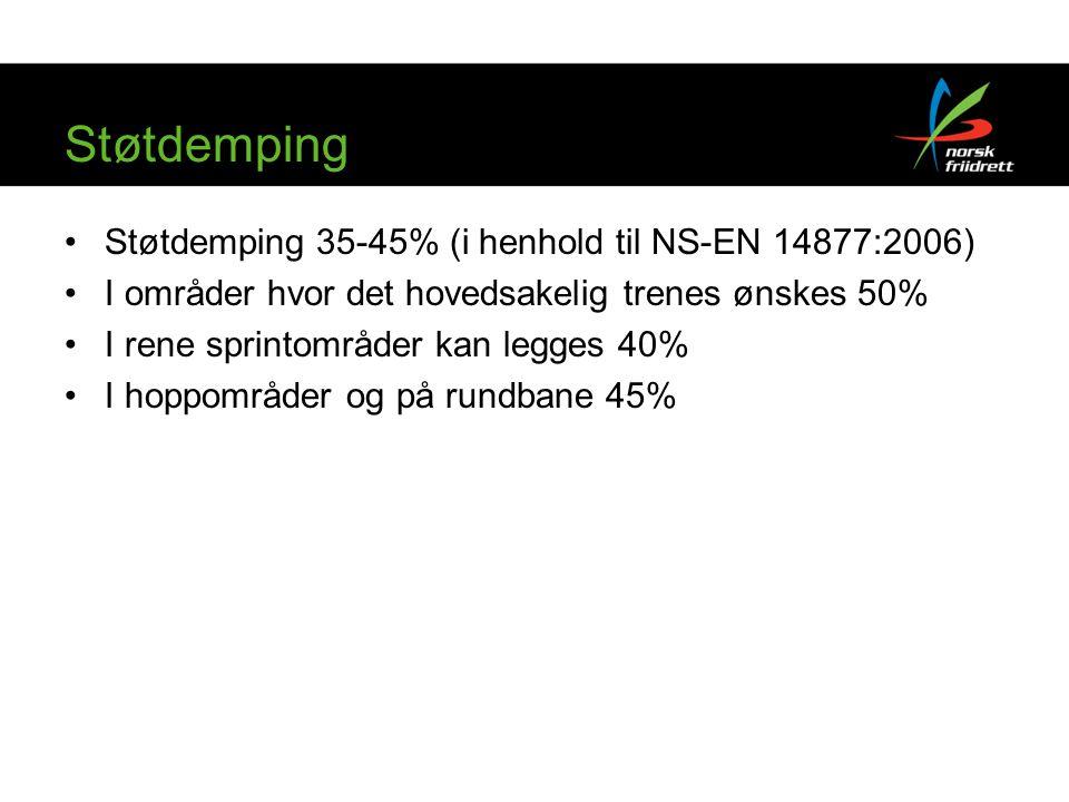 Støtdemping Støtdemping 35-45% (i henhold til NS-EN 14877:2006) I områder hvor det hovedsakelig trenes ønskes 50% I rene sprintområder kan legges 40% I hoppområder og på rundbane 45%