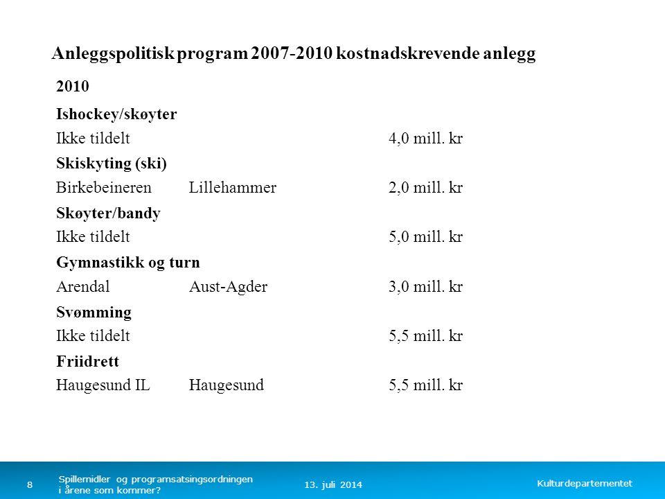 Kulturdepartementet Norsk mal: Tekst uten kulepunkter Anleggspolitisk program 2007-2010 kostnadskrevende anlegg 2010 Ishockey/skøyter Ikke tildelt4,0 mill.