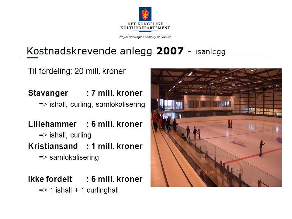Royal Norwegian Ministry of Culture Kostnadskrevende anlegg 2007 - isanlegg Til fordeling: 20 mill.