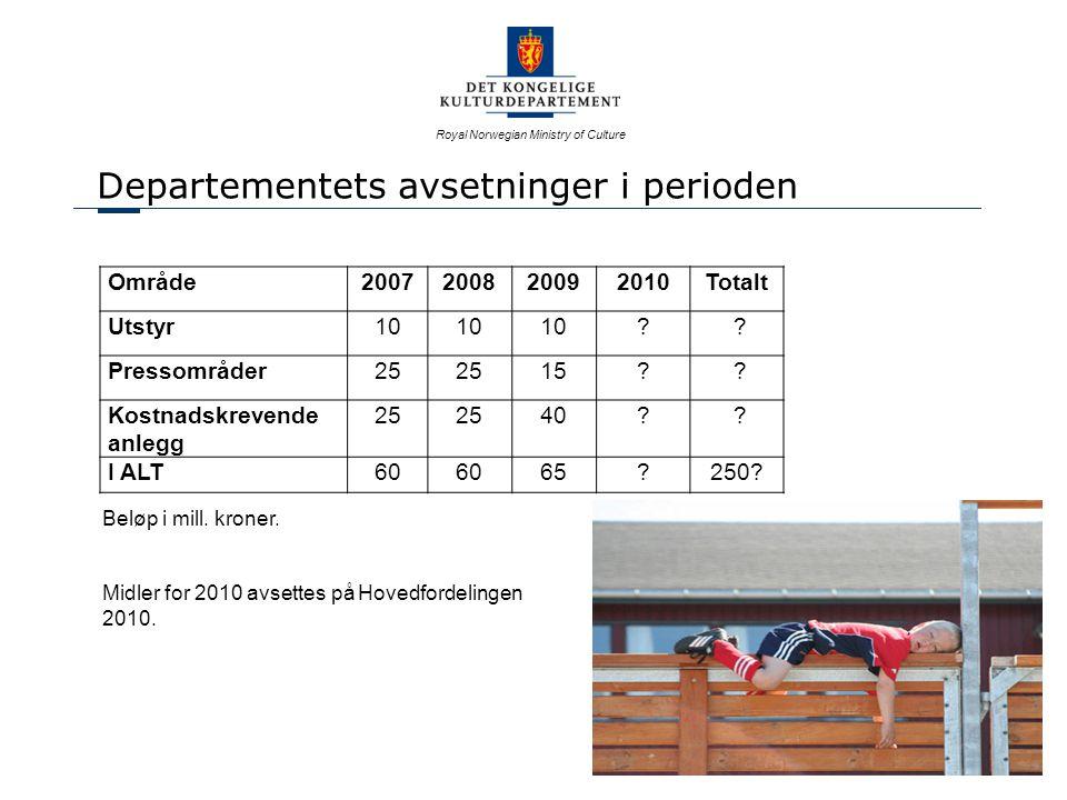 Royal Norwegian Ministry of Culture Utstyr - avsatt I 2007: 10 mill.