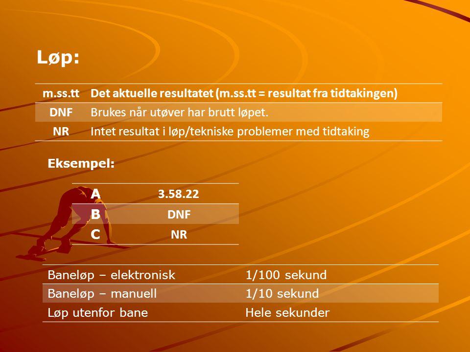 Løp: m.ss.ttDet aktuelle resultatet (m.ss.tt = resultat fra tidtakingen) DNFBrukes når utøver har brutt løpet.