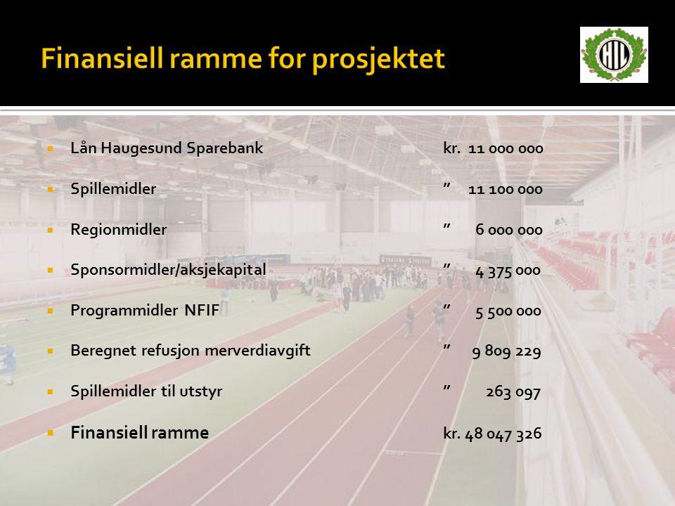 " Lån Haugesund Sparebankkr. 11 000 000  Spillemidler"" 11 100 000  Regionmidler"" 6 000 000  Sponsormidler/aksjekapital"" 4 375 000  Programmidler N"